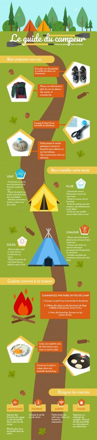 Infographie - Le Guide du Campeur_Graines De Baroudeurs